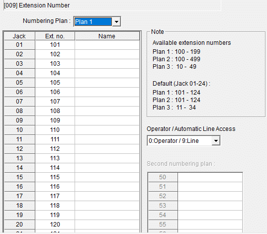 تنظیمات شماره داخلی ها در سانترال 824