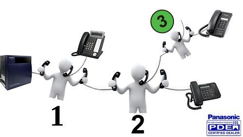 آموزش تلفن گویا چند مرحله ای سانترال TDA